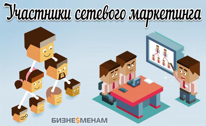 Участники сетевого маркетинга - роль каждого из них в МЛМ бизнесе