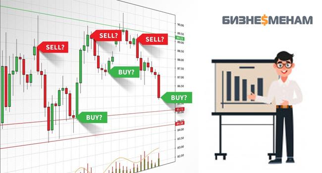 Покупка и продажа на Forex