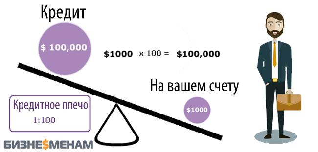 Кредитное плечо на рынке Форекс