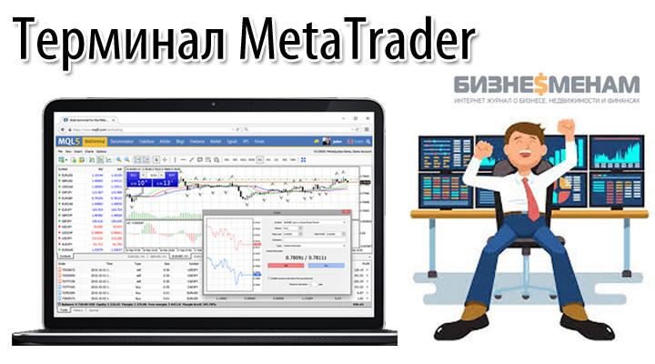 Терминалl MetaTrader для торговли и заработка на валютном рынке Форекс