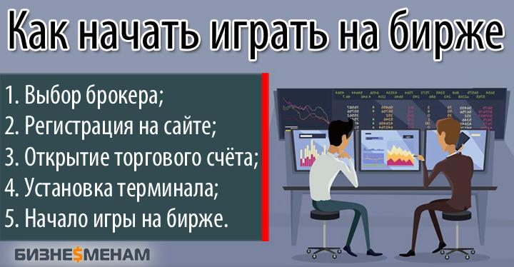 Как играть на бирже в интернете новичку - руководство для начинающих трейдеров