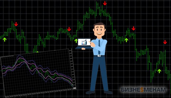 Использование программ, индикаторов, советников для анализа курса доллара