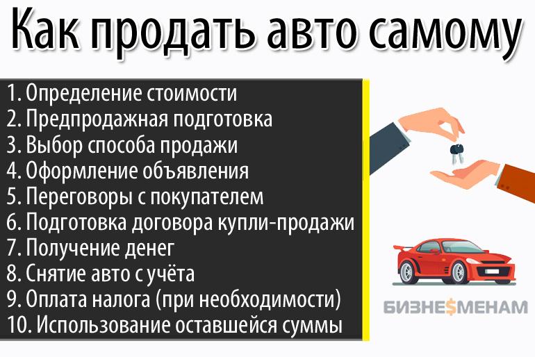 Как продать машину самому правильно - инструкция