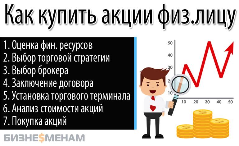 Как купить акции физическому лицу - этапы