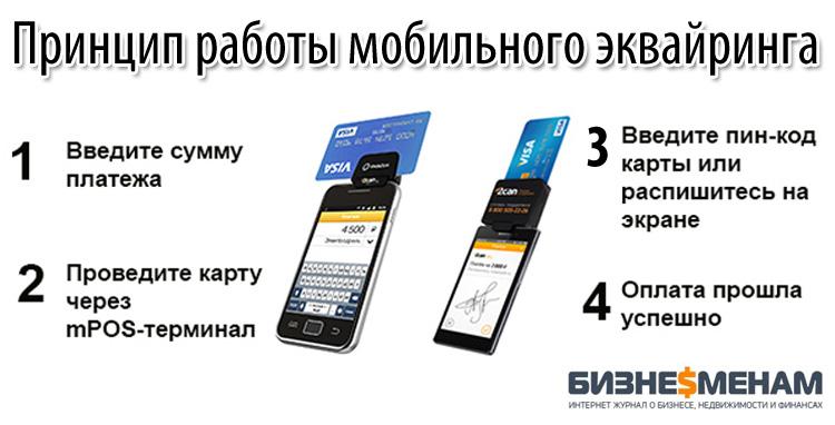 Как работает мобильный эквайринг