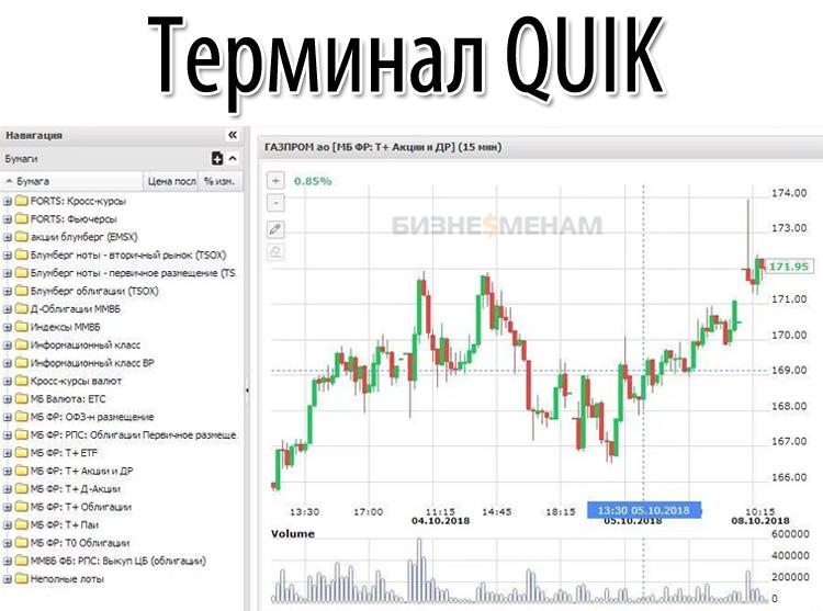 Терминал QUIK для совершения операции с ценными бумагами, используя ИИС