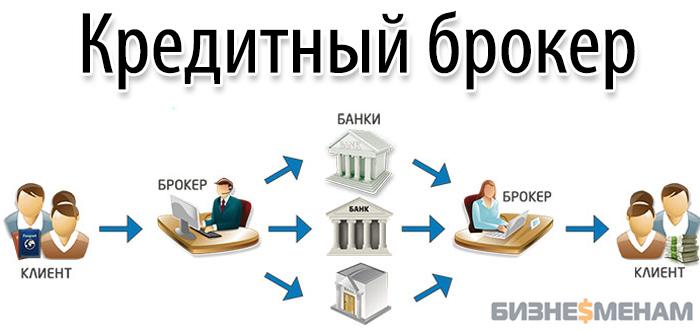 Кредитный брокер - как работает