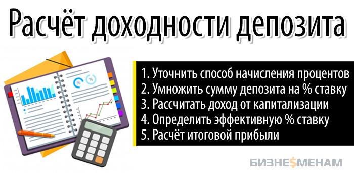 Расчет доходности депозита - инструкция +калькулятор