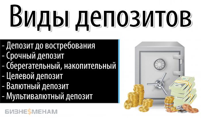 Виды депозитов - топ-6