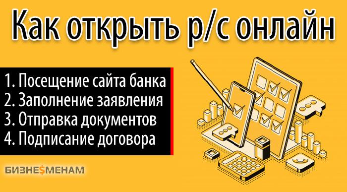 Открытие расчетного счета в банке онлайн через подачу заявки