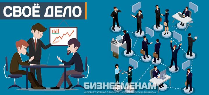 Инвестирование в свое дело (бизнес)